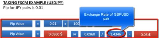 forex exchange rate of gbpusd