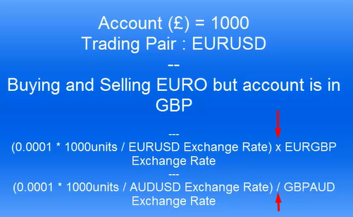 forex exchange rate formula