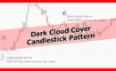 what is dark cloud cover candlestick chart pattern and how to trade it