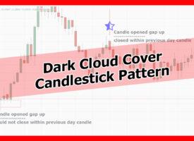 Dark Cloud Candlestick Pattern