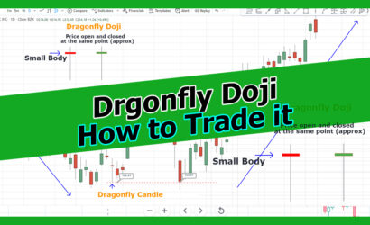 what is dragonfly doji candle and how to trade candlestick