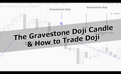 What is Gravestone Candle formation and How to Trade Doji