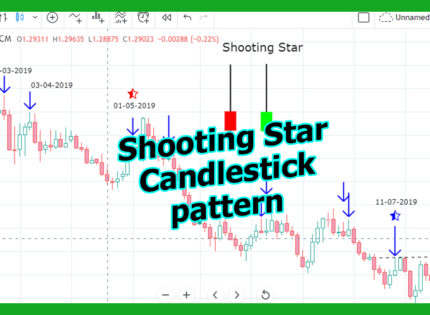 what is shooting star candlestick chart pattern and how to trade it