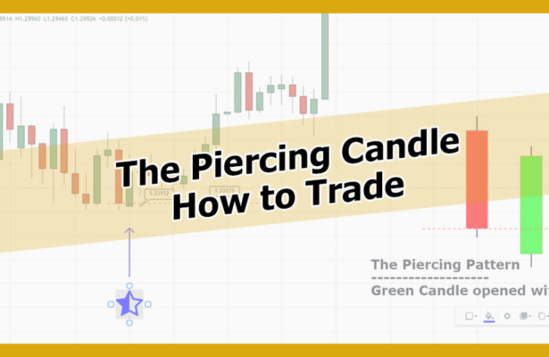 The Piercing Candle Pattern