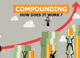 what is compounding