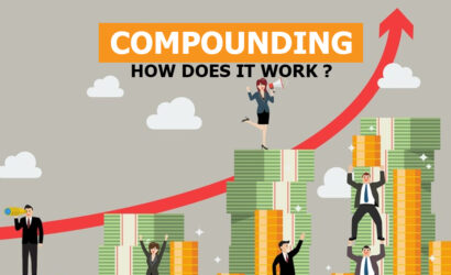 What is compounding and how to calculate compound interest
